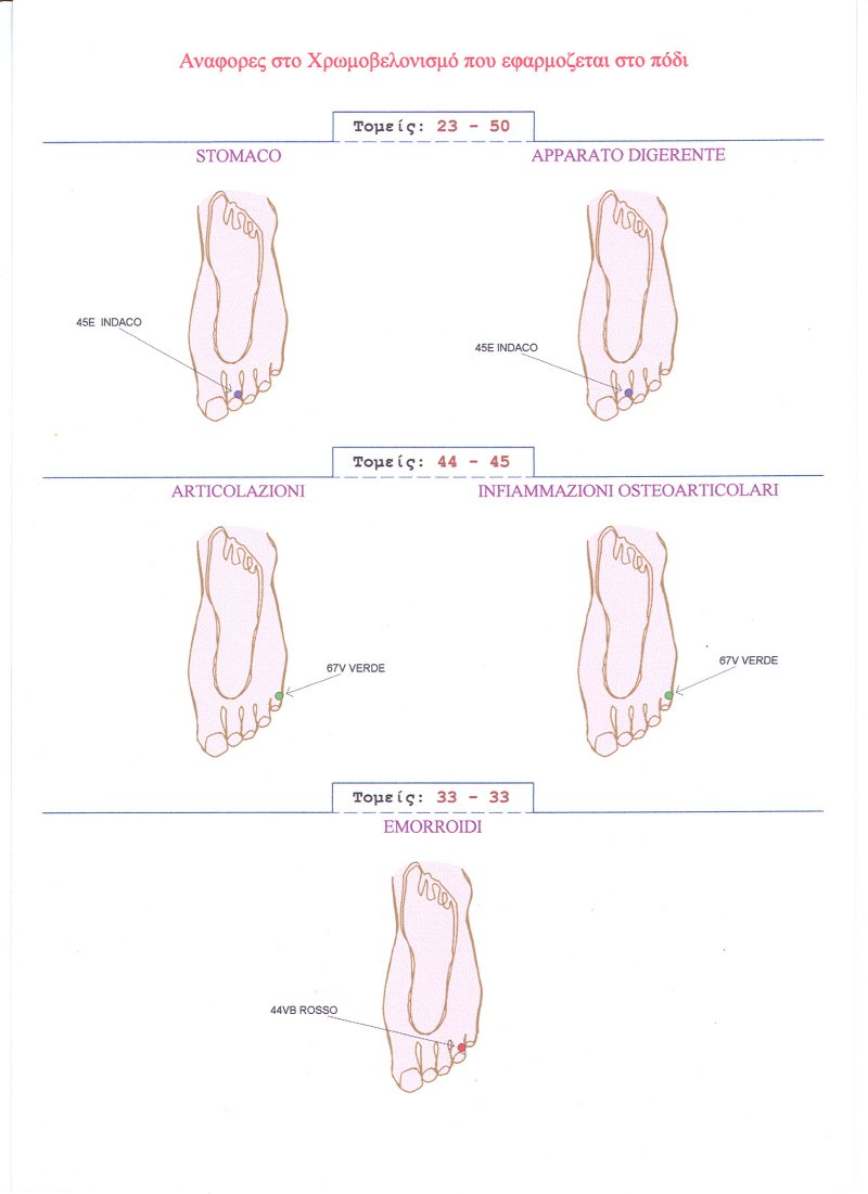 References in color acupuncture applied to foot
